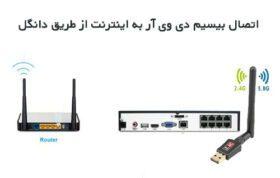 اتصال بیسیم دی وی ار به اینترنت